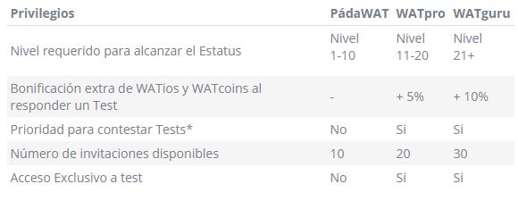 estatus_testers